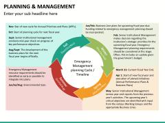 Planning and management PPT slide 15