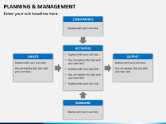 Planning and management PPT slide 5