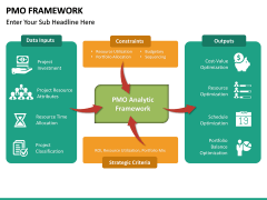 PMO framework PPT slide 19