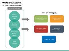 PMO framework PPT slide 35