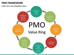 PMO framework PPT slide 36