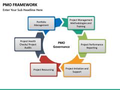 PMO framework PPT slide 22