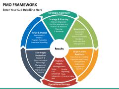 PMO framework PPT slide 26