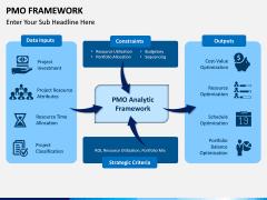 PMO framework PPT slide 1