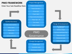 PMO framework PPT slide 11