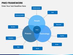 PMO framework PPT slide 16