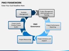 PMO framework PPT slide 4