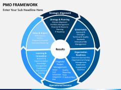 PMO framework PPT slide 8