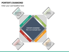 Porter's diamond PPT slide 9