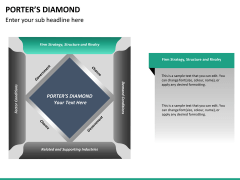 Porter's diamond PPT slide 11