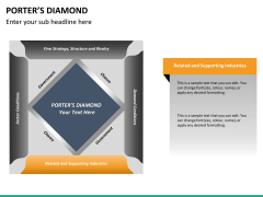 Porter's diamond PPT slide 13