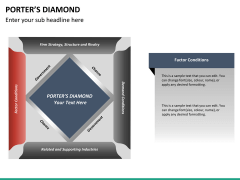 Porter's diamond PPT slide 14