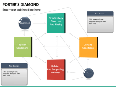 Porter's diamond PPT slide 16