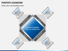 Porter's diamond PPT slide 1