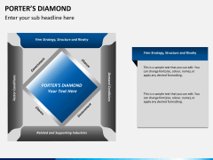 Porter's diamond PPT slide 3
