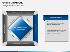 Porter's diamond PPT slide 4
