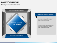 Porter's diamond PPT slide 5