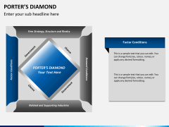 Porter's diamond PPT slide 6
