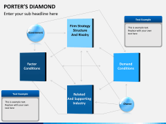 Porter's diamond PPT slide 8