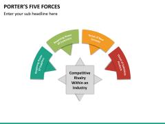 Porter's 5 forces PPT slide 20