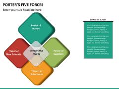 Porter's 5 forces PPT slide 12