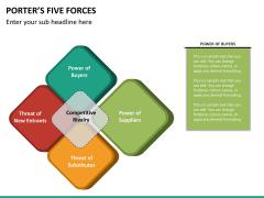 Porter's 5 forces PPT slide 13