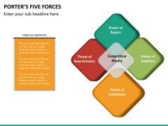 Porter's 5 forces PPT slide 14