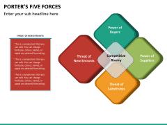 Porter's 5 forces PPT slide 15