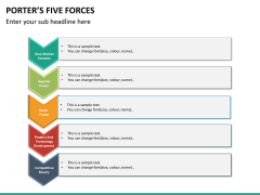 Porter's 5 forces PPT slide 19