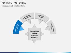 Porter's 5 forces PPT slide 10