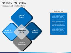 Porter's 5 forces PPT slide 2