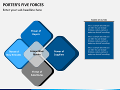 Porter's 5 forces PPT slide 3