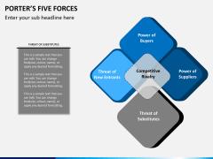 Porter's 5 forces PPT slide 4