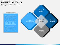 Porter's 5 forces PPT slide 5