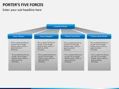 Porter's 5 forces PPT slide 6