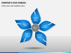 Porter's 5 forces PPT slide 7