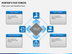 Porter's 5 forces PPT slide 8
