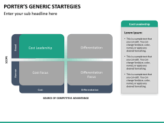 Porters generic strategies PPT slide 11