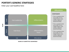 Porters generic strategies PPT slide 12
