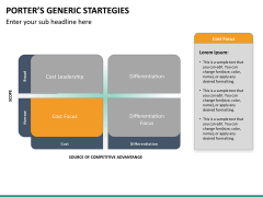 Porters generic strategies PPT slide 13
