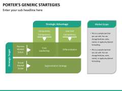 Porters generic strategies PPT slide 15