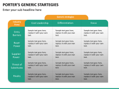 Porters generic strategies PPT slide 17