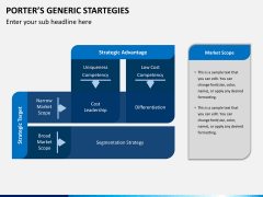 Porters generic strategies PPT slide 6