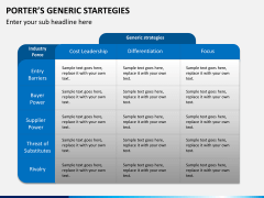 Porters generic strategies PPT slide 8