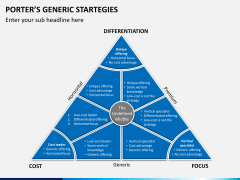 Porters generic strategies PPT slide 9