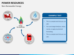 Power resources PPT slide 2