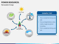 Power resources PPT slide 3