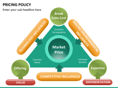 Pricing policy PPT slide 26