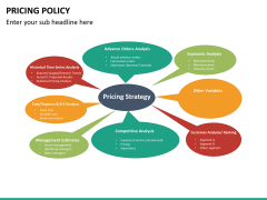 Pricing policy PPT slide 38