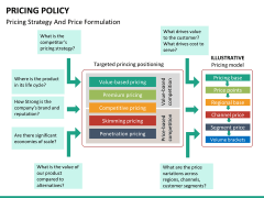 Pricing policy PPT slide 41